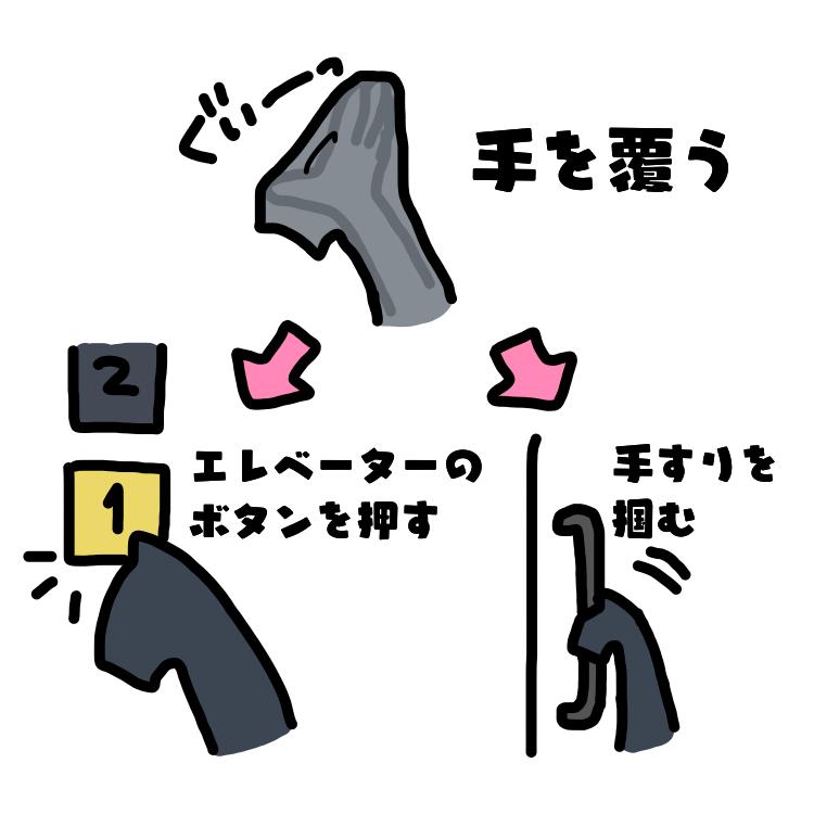 上着の使い方