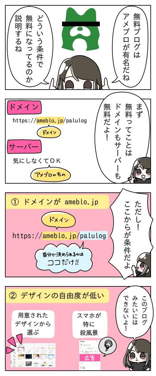 無料ブログの仕組み(アメブロの例)