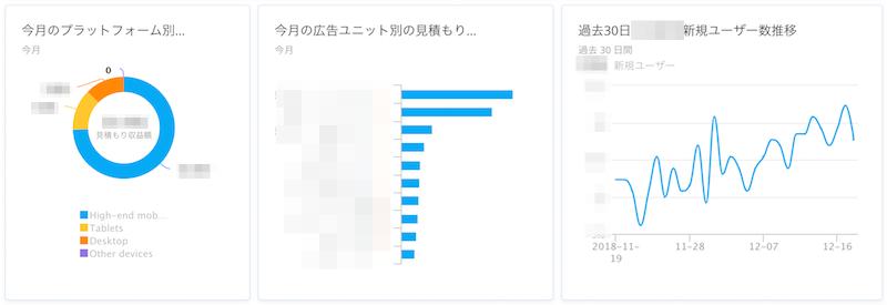 Datadeckのグラフ